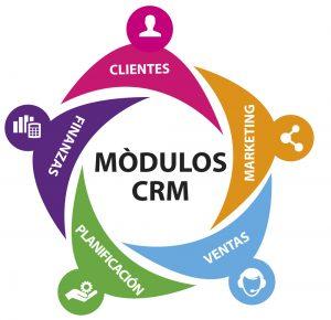Marketing Relacional Con Crm Ontek