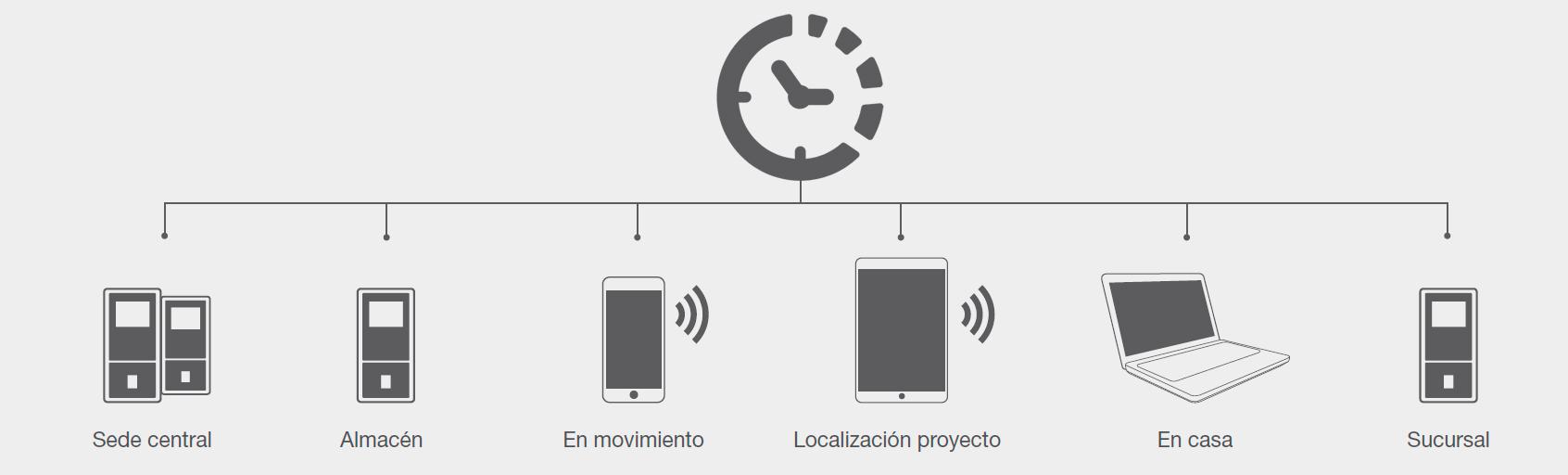 Descarga plantilla Registro Control Horario
